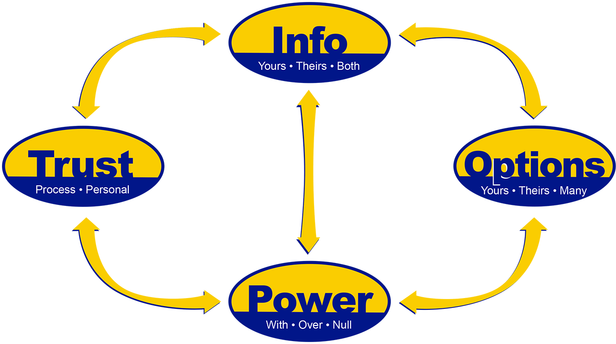 multi party negotiations examples
