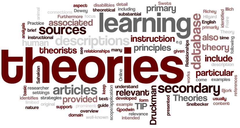Survey of Learning Theories