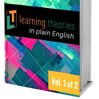 Survey of Learning Theories at Learning-Theories.com